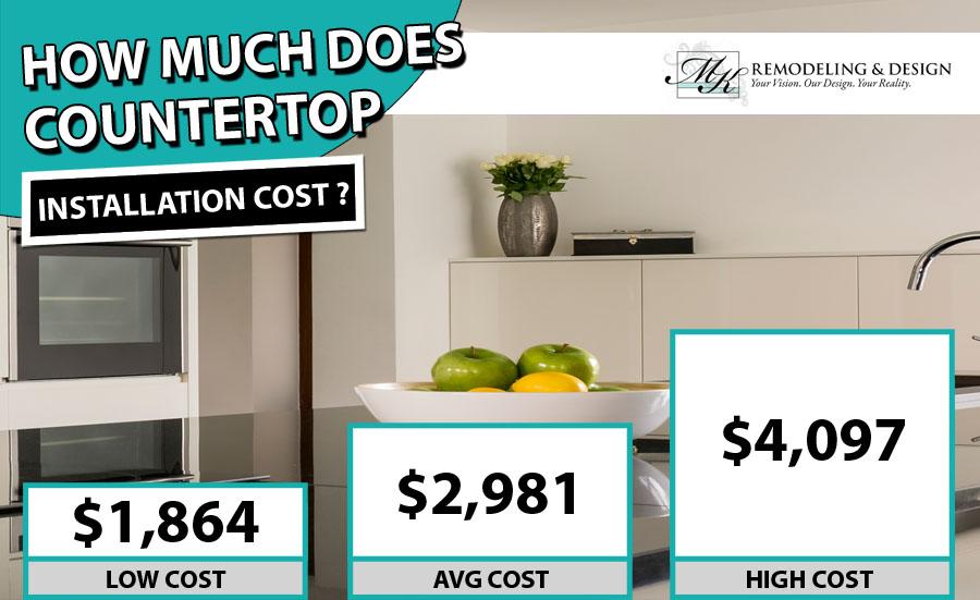 Countertop Installation Cost
