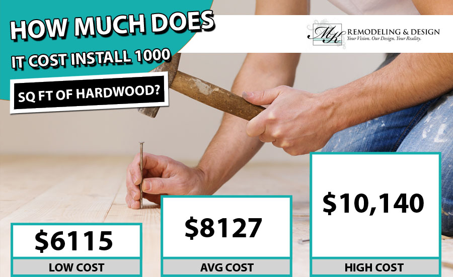 How Much Does it Cost to Install 1000 Square Feet of Hardwood Floors
